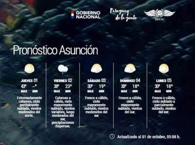Jueves con temperaturas superiores a los 40 °C. •