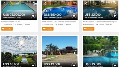 HOY / Alquilar casa en Sanber en el verano: precios van hasta los US$ 25 mil