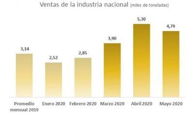 Con el freno al contrabando, la Industria Aceitera Paraguaya demostró capacidad para abastecer la demanda interna