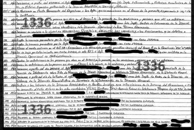 Escándalo en el espionaje Filtración de datos: la AFI asegura que ya pudo repatriar a casi todos los agentes de los países más complicados del exterior