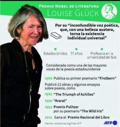 Louise Glück, la decimosexta mujer en recibir el Nobel de Literatura
