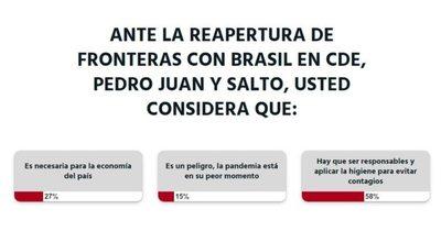 La Nación / Tras reapertura de fronteras, la responsabilidad y la higiene son claves para evitar contagios, según lectores