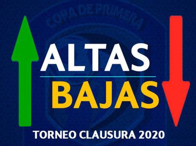 Fichajes para el torneo Clausura 2020