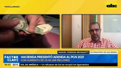Hacienda presentó adenda al PGN 2021 con aumento de G. 60 mil millones