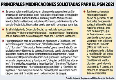 La adenda planteada por Hacienda prevé más cargos y contrataciones