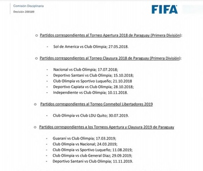 FIFA publica argumentos de sanción a Trovato