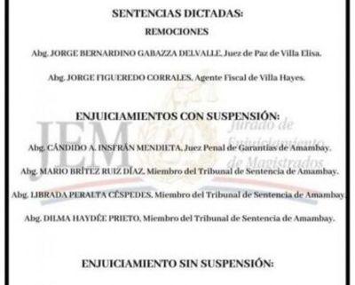Jueza suspendida recurrirá a instancias internacionales para volver a su cargo