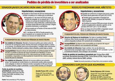 Buscarían postergar los pedidos de expulsión de Zacarías y Friedmann
