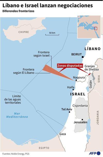 Líbano e Israel inician histórica negociación sobre sus fronteras