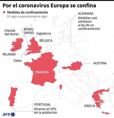 Resistencia en Europa a las medidas de confinamiento