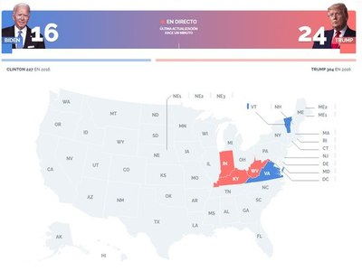 Trump o Biden: EEUU en vilo ante los primeros resultados