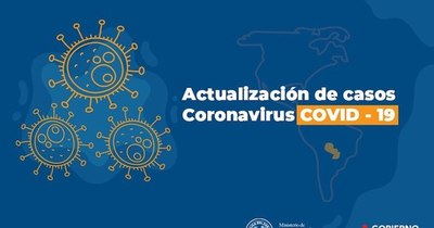 La Nación / Covid-19: 12 decesos y 472 casos positivos