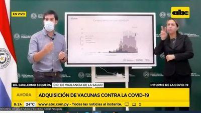 ¿Cuándo llegarán las vacunas contra el COVID?