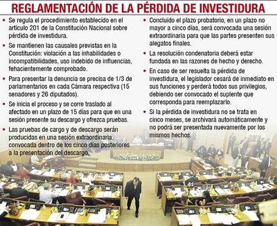 Diputados  objetan reglas de  pérdida de investidura aprobadas por Senado