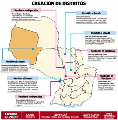 El Senado tiene en sus manos frenar la masiva creación de más distritos