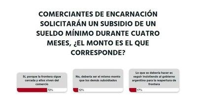 La Nación / El Gobierno debe acceder a la solicitud de los comerciantes de Encarnación, según lectores
