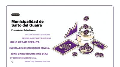 Resultados de contrataciones de la Municipalidad de Salto del Guairá en el mes de octubre  del 2020
