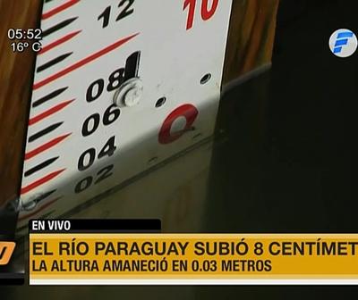 Una buena noticia: Río Paraguay subió 8 cm en Asunción