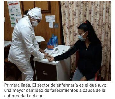 Hasta ahora 16 trabajadores de la salud fallecieron por Covid-19
