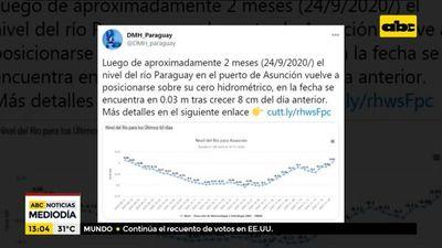 Altura del río Paraguay llegó a los 14 centímetros