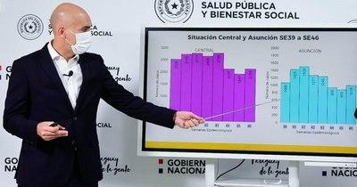 """La Nación / Mazzoleni: """"Nunca fue, ni es hora de subestimar a la enfermedad"""""""