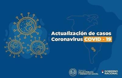 Nuevo reporte de Covid-19 confirma 8 fallecidos