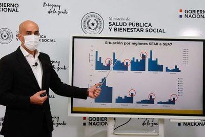 Alto Paraná con modesto aumento de casos, pero notorio, afirma Mazzoleni