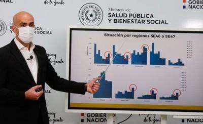 Modesto pero notorio aumento de casos de covid-19 en Alto Paraná