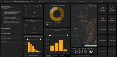 SILCA, la plataforma con datos actualizados del agro a nivel país