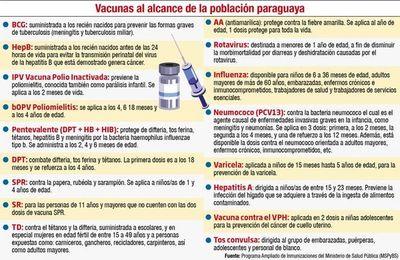Vacunas contra el covid-19 no deben ser obligatorias, afirma Salud Pública