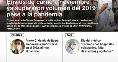 La Nación / LN PM: Las noticias más relevantes de la siesta del 3 de diciembre