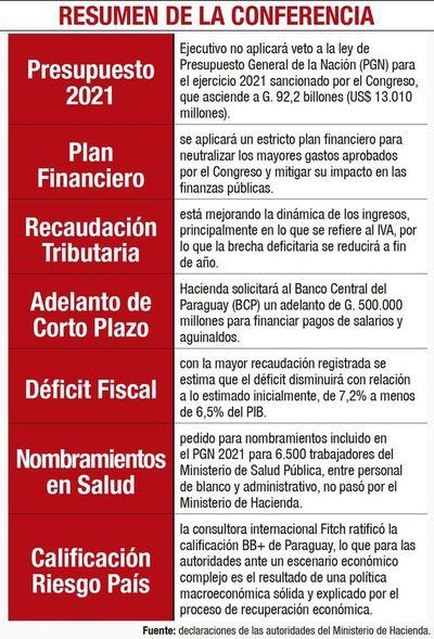 """Hacienda descarta veto al PGN 2021 y buscará """"neutralizar"""" aumentos"""