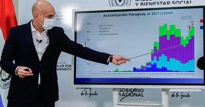 La Nación / Vuelven las restricciones ante aumento de casos de COVID-19