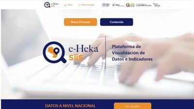 e-Heka, la mayor base de datos sociales del Paraguay
