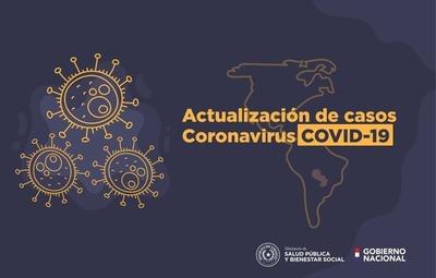 Salud reporta 17 fallecidos, 1.022 contagios y 742 internados por Covid-19