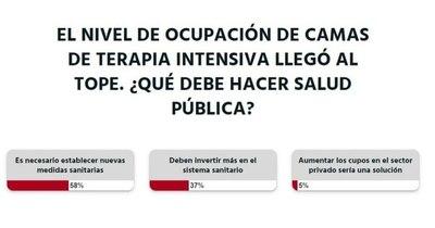 La Nación / Las nuevas medidas sanitarias son necesarias, opinan los lectores