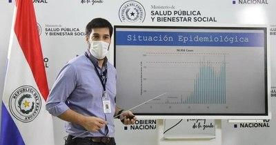 La Nación / A fin de año, muertes por covid llegarían a 2.000
