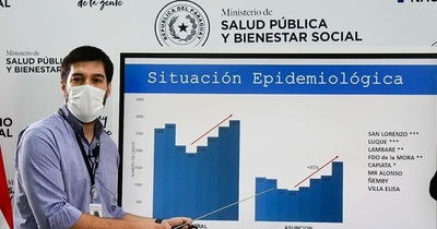 Coronavirus en San Lorenzo: preocupante crecimiento de contagios