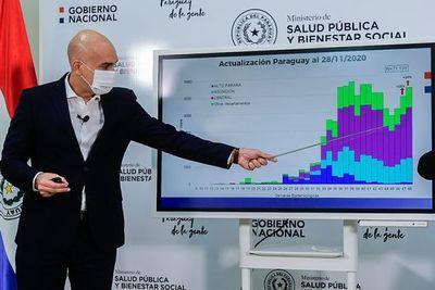 Círculo Paraguayo de Médicos pedirá interpelación de Mazzoleni