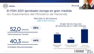 Reformas y racionalización del gasto serán los pilares para el próximo año
