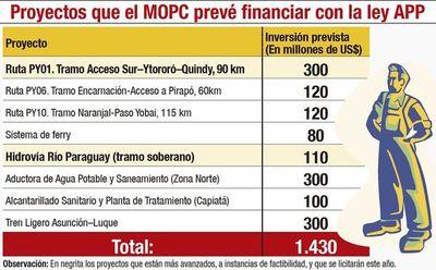 Tras críticas por deudas, MOPC dice que en 2021 ya licitará obras vía APP