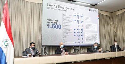 Con fondos de Ley de Emergencia se dio una respuesta rápida a pandemia y contención social