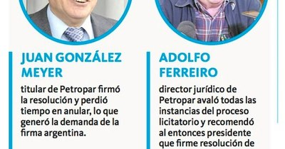 """La Nación / Oscuros roles de """"opositores"""" en proceso de Petropar y Texos SRL"""