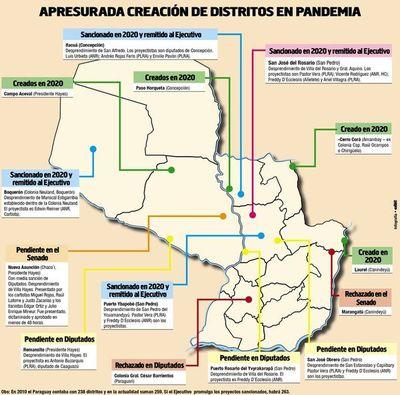 Mario Abdo aceptaría crear ocho distritos aun en plena pandemia