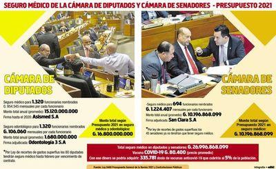 CON EL SEGURO DEL CONGRESO PUEDEN COMPRAR 335.000 VACUNAS CONTRA COVID