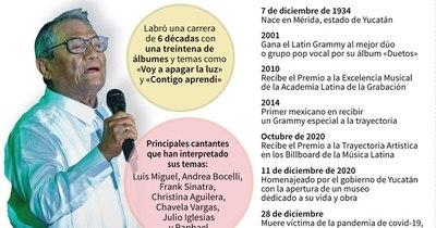 La Nación / Armando Manzanero, el maestro mexicano de la música romántica