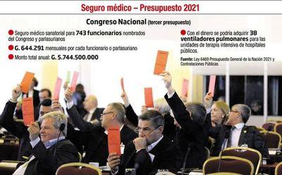 Dinero de seguro médico  del Congreso alcanza para comprar 215 respiradores