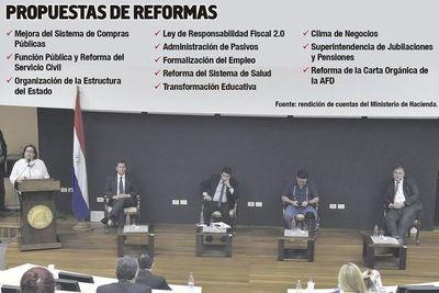 Empresarios reclaman que Gobierno por tercera vez miente sobre reforma estatal