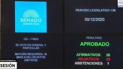 El aborto es legal en la Argentina – Prensa 5