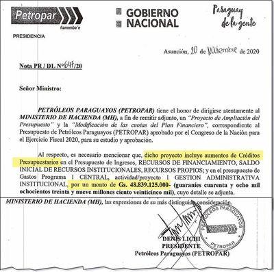 "Petropar intentó ocultar a Hacienda millonario ""negocio"" con firma Texos"